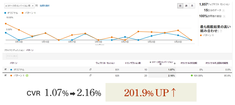 marketing_results_02